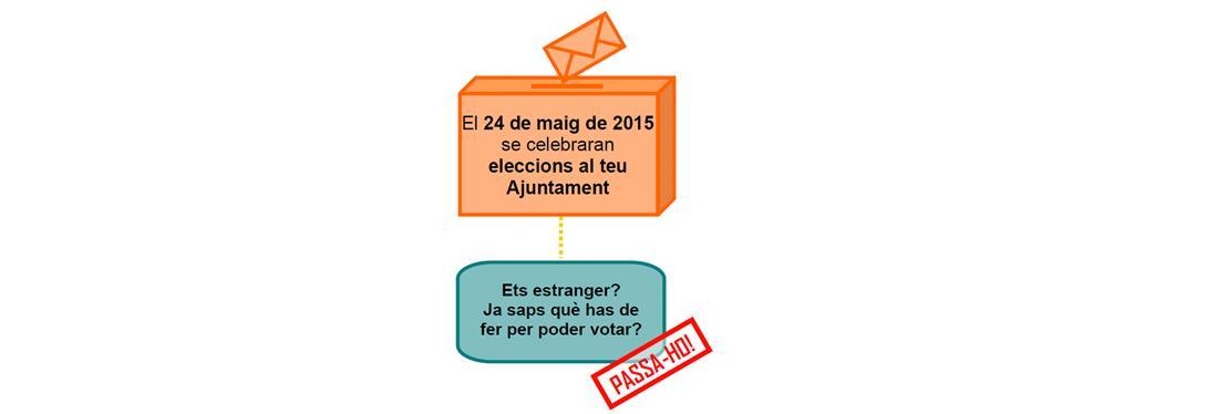 Ets estranger? Ja saps què has de fer per poder votar a les eleccions municipals del 24 de maig de 2015?