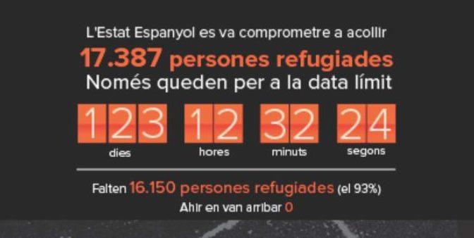 Els estats tenen l'obligació d'acollir les Persones Refugiades? – 14 juny